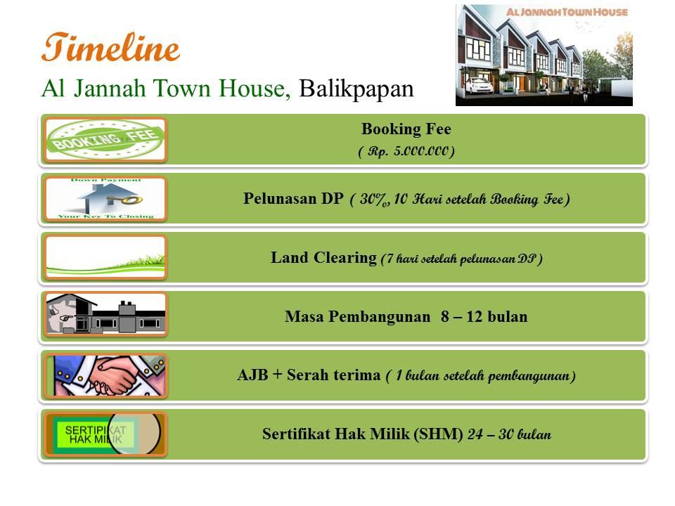 Al Jannah Town House Balikpapan- Timeline
